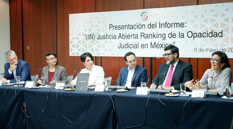 Reprobados en transparencia, todos los Poderes Judiciales locales de México