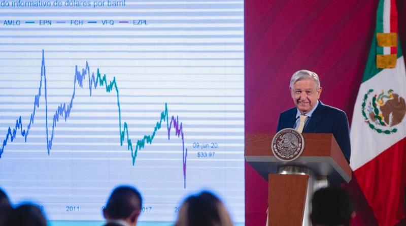 En sus dos primeros años de gobierno, AMLO ha fracasado en los indicadores más importantes.