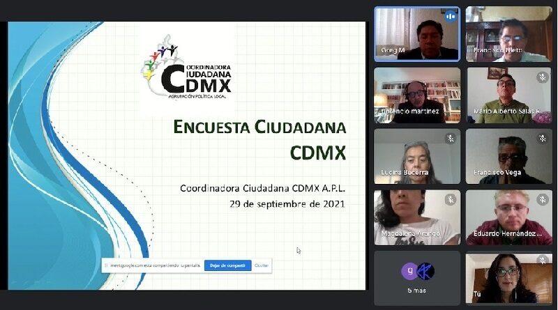 Urge atender seguridad, economía y salud en CDMX, revela encuesta